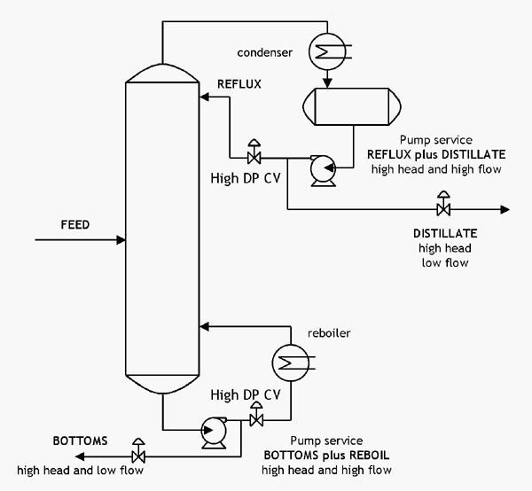 pump flow diagram wiring block diagram Pentair Pump Flow Diagram split flow pumps process diagrams well flow diagram process diagrams figure 1 single pump system high